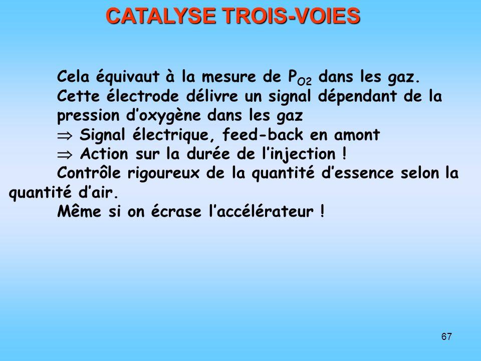 CATALYSE TROIS-VOIES Cela équivaut à la mesure de PO2 dans les gaz.