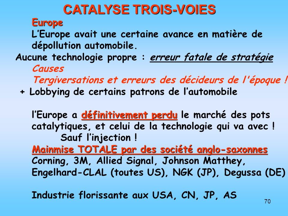 CATALYSE TROIS-VOIES Europe