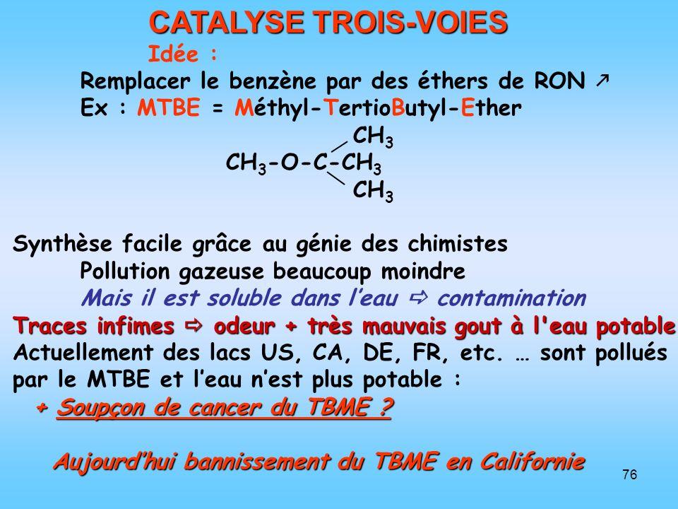 CATALYSE TROIS-VOIES Idée :