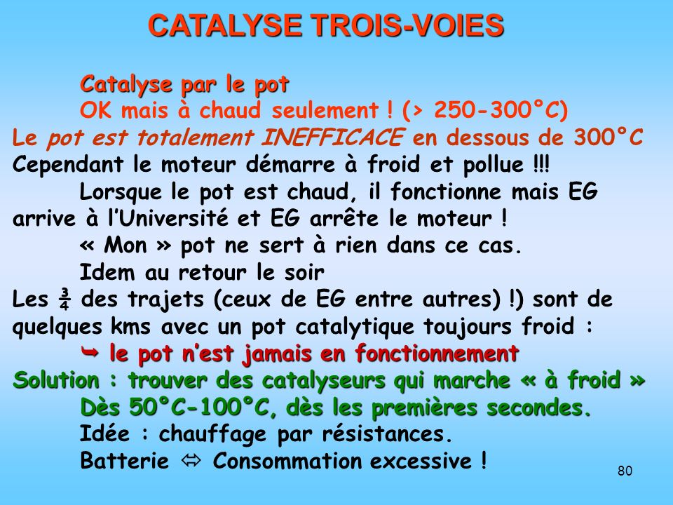 CATALYSE TROIS-VOIES Catalyse par le pot