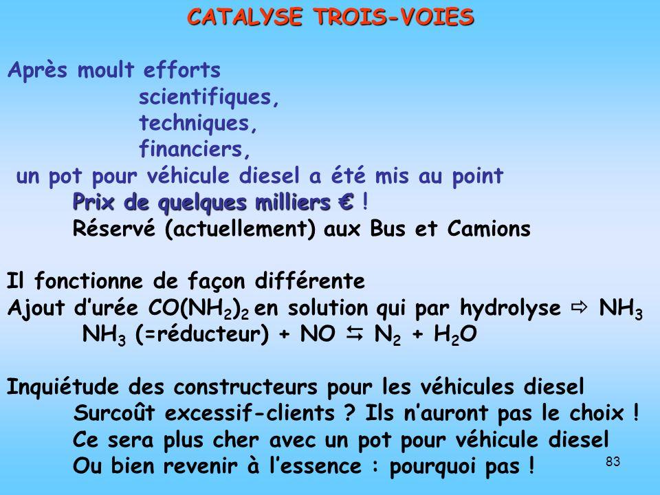 CATALYSE TROIS-VOIES Après moult efforts. scientifiques, techniques, financiers, un pot pour véhicule diesel a été mis au point.