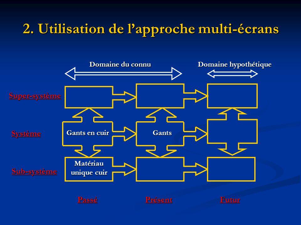 2. Utilisation de l'approche multi-écrans