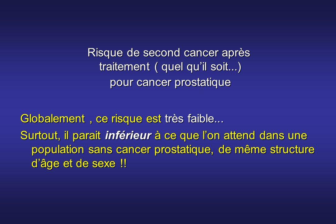 Risque de second cancer après traitement ( quel qu'il soit