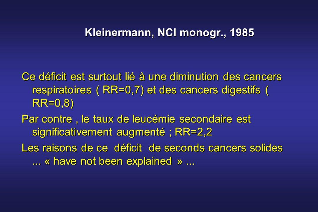 Kleinermann, NCI monogr., 1985