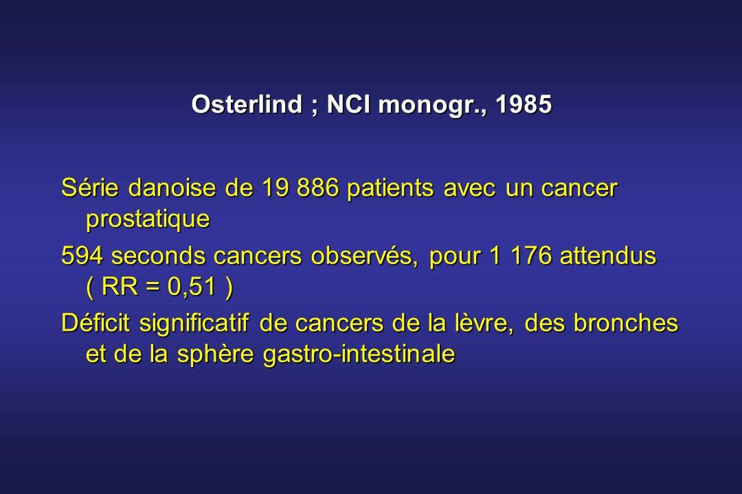 Osterlind ; NCI monogr., 1985 Série danoise de 19 886 patients avec un cancer prostatique.