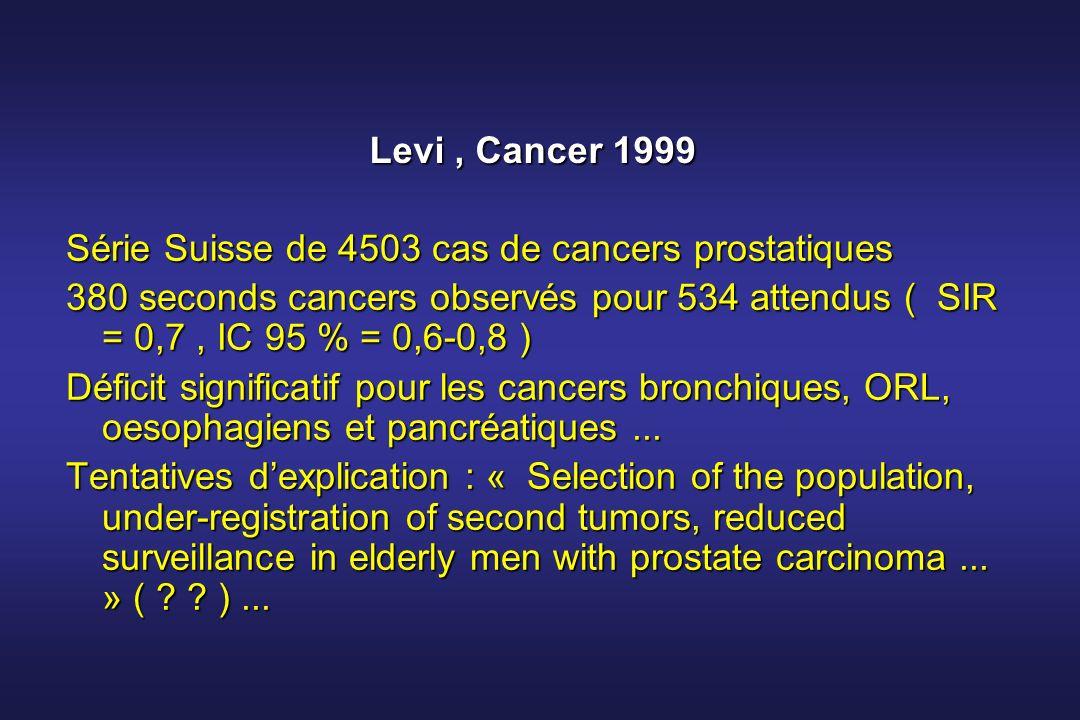Levi , Cancer 1999 Série Suisse de 4503 cas de cancers prostatiques.