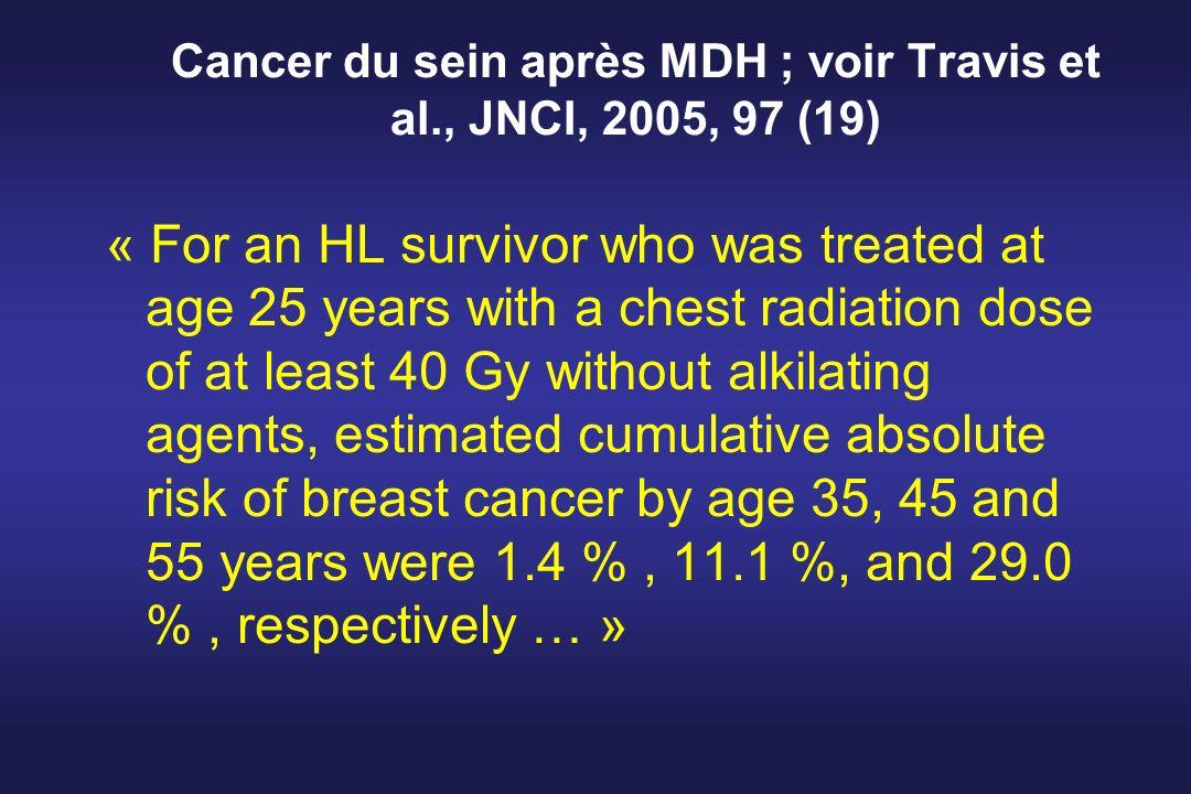 Cancer du sein après MDH ; voir Travis et al., JNCI, 2005, 97 (19)