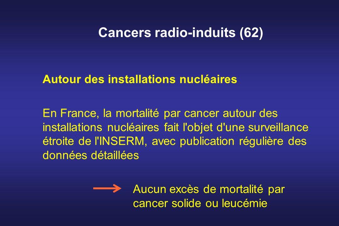 Cancers radio-induits (62)