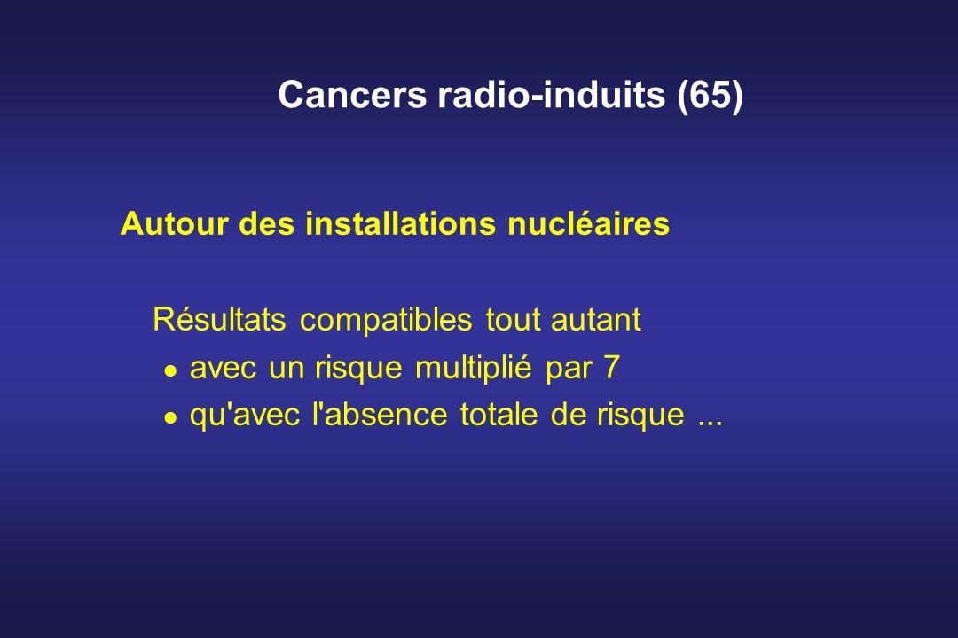 Cancers radio-induits (65)