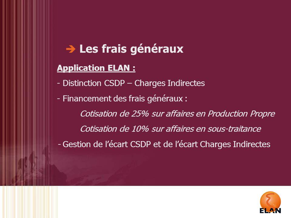 Les frais généraux Application ELAN :