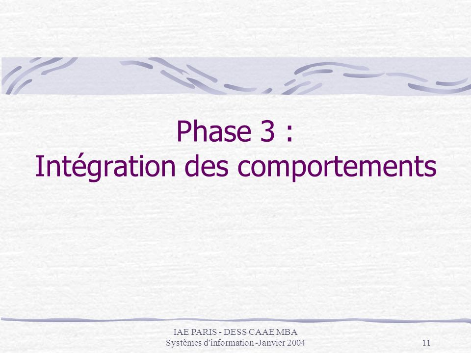 Phase 3 : Intégration des comportements