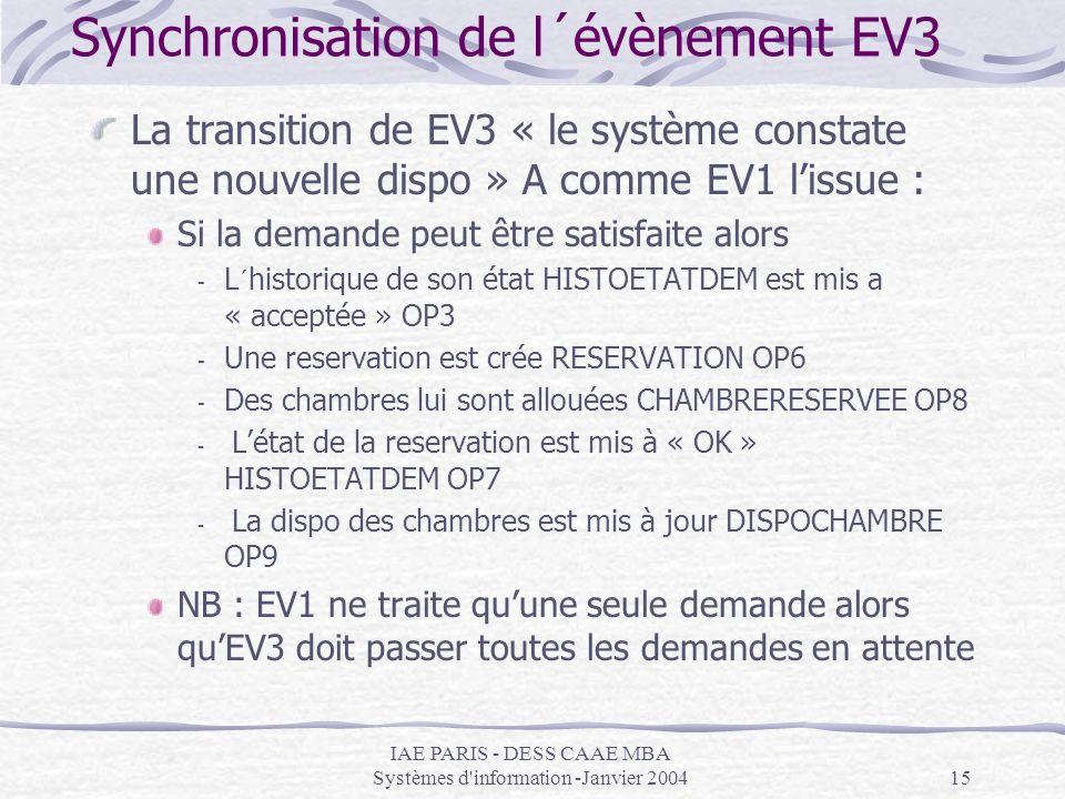 Synchronisation de l´évènement EV3