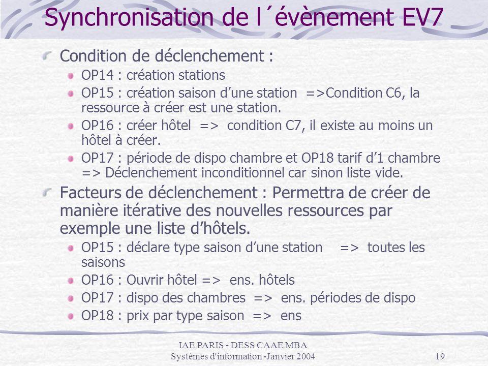 Synchronisation de l´évènement EV7