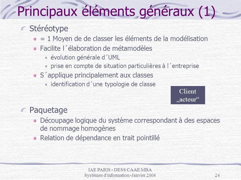 Principaux éléments généraux (1)