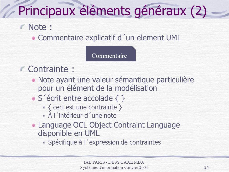 Principaux éléments généraux (2)