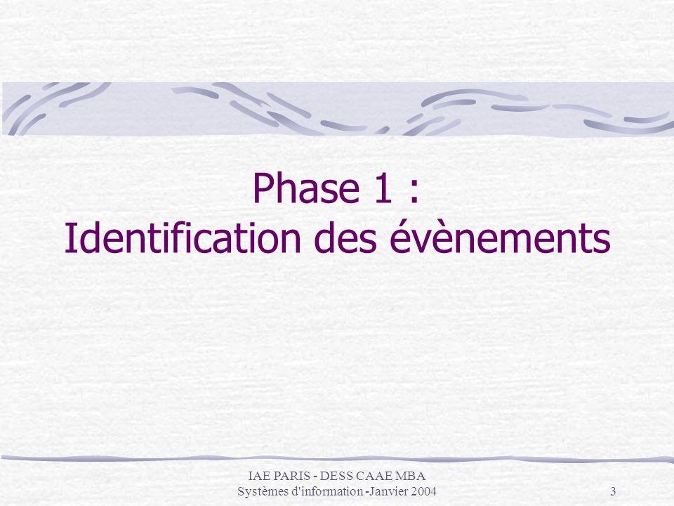 Phase 1 : Identification des évènements