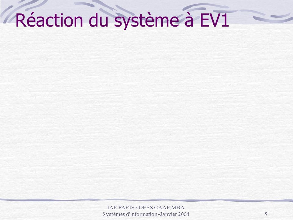 Réaction du système à EV1