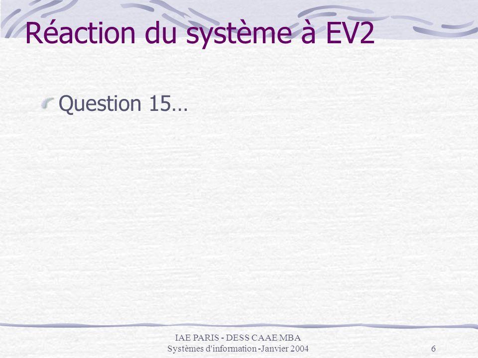 Réaction du système à EV2