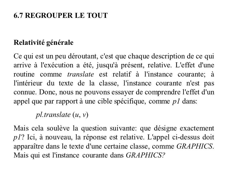6.7 REGROUPER LE TOUT Relativité générale.