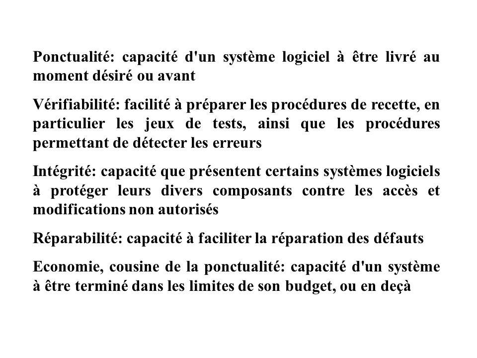 Ponctualité: capacité d un système logiciel à être livré au moment désiré ou avant