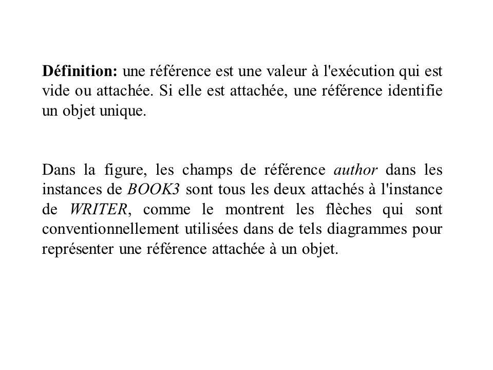 Définition: une référence est une valeur à l exécution qui est vide ou attachée. Si elle est attachée, une référence identifie un objet unique.