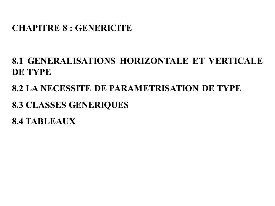 CHAPITRE 8 : GENERICITE 8.1 GENERALISATIONS HORIZONTALE ET VERTICALE DE TYPE. 8.2 LA NECESSITE DE PARAMETRISATION DE TYPE.