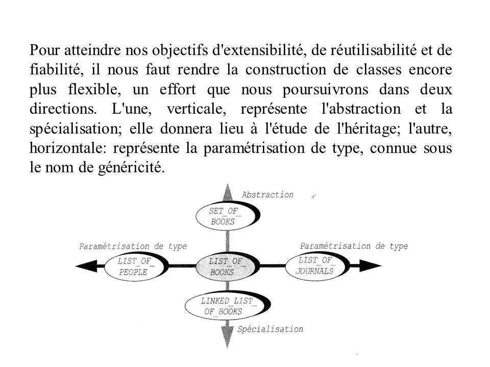 Pour atteindre nos objectifs d extensibilité, de réutilisabilité et de fiabilité, il nous faut rendre la construction de classes encore plus flexible, un effort que nous poursuivrons dans deux directions.