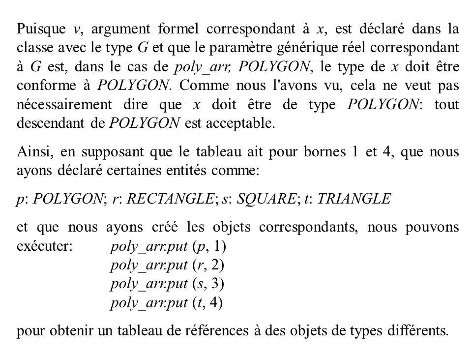 Puisque v, argument formel correspondant à x, est déclaré dans la classe avec le type G et que le paramètre générique réel correspondant à G est, dans le cas de poly_arr, POLYGON, le type de x doit être conforme à POLYGON. Comme nous l avons vu, cela ne veut pas nécessairement dire que x doit être de type POLYGON: tout descendant de POLYGON est acceptable.