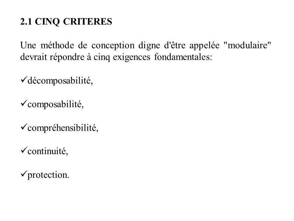 2.1 CINQ CRITERES Une méthode de conception digne d être appelée modulaire devrait répondre à cinq exigences fondamentales: