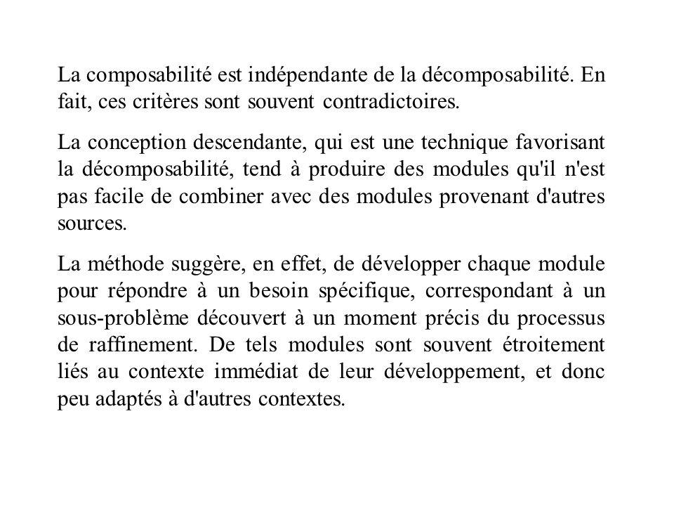 La composabilité est indépendante de la décomposabilité