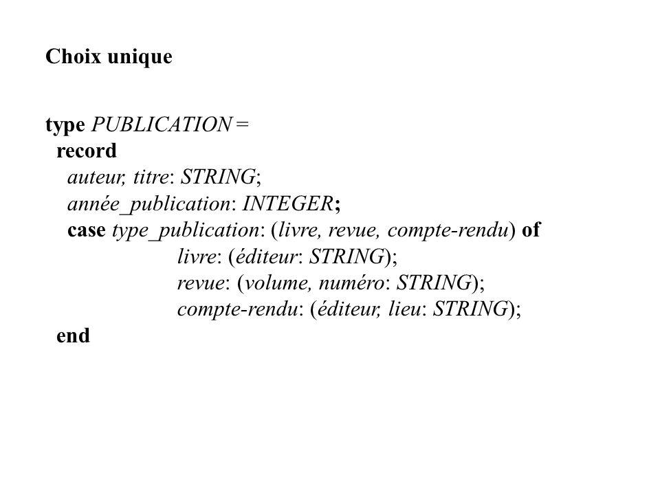 Choix unique type PUBLICATION = record. auteur, titre: STRING; année_publication: INTEGER;