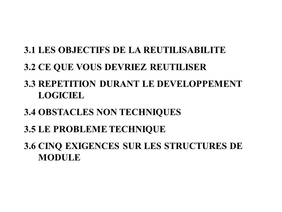 3.1 LES OBJECTIFS DE LA REUTILISABILITE