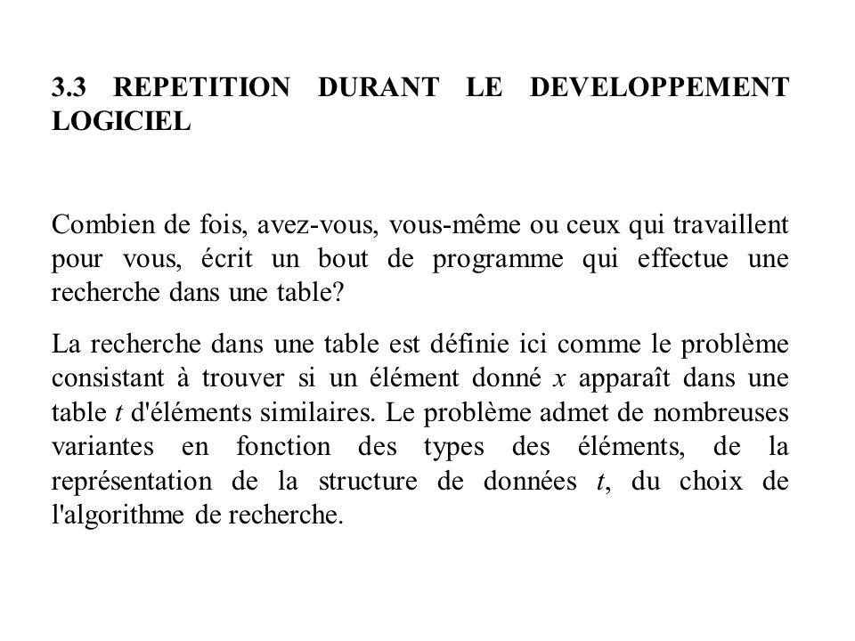 3.3 REPETITION DURANT LE DEVELOPPEMENT LOGICIEL