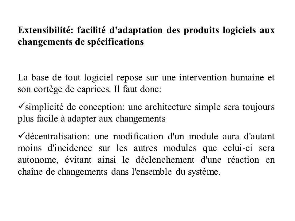 Extensibilité: facilité d adaptation des produits logiciels aux changements de spécifications