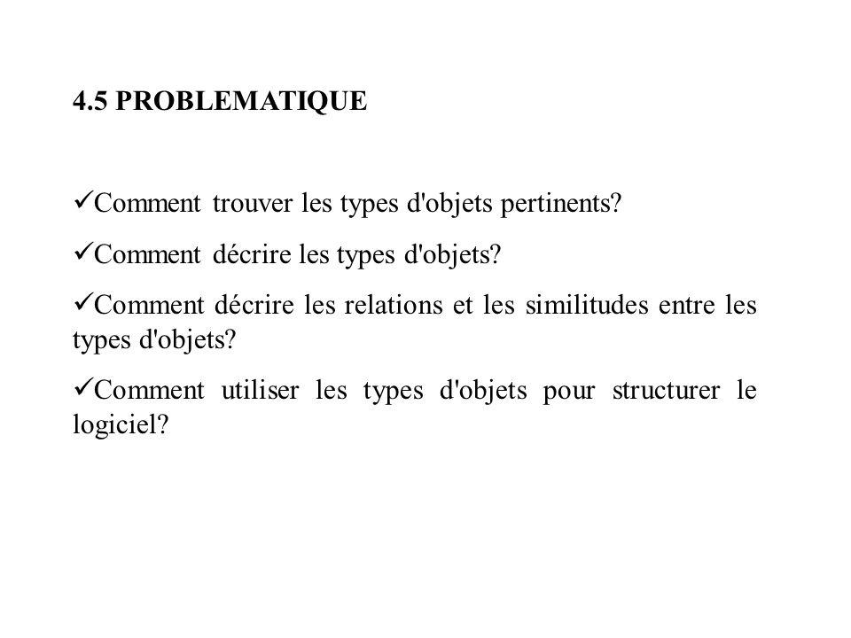 4.5 PROBLEMATIQUE Comment trouver les types d objets pertinents Comment décrire les types d objets