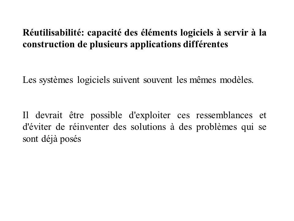 Réutilisabilité: capacité des éléments logiciels à servir à la construction de plusieurs applications différentes