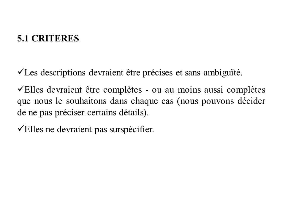 5.1 CRITERES Les descriptions devraient être précises et sans ambiguïté.