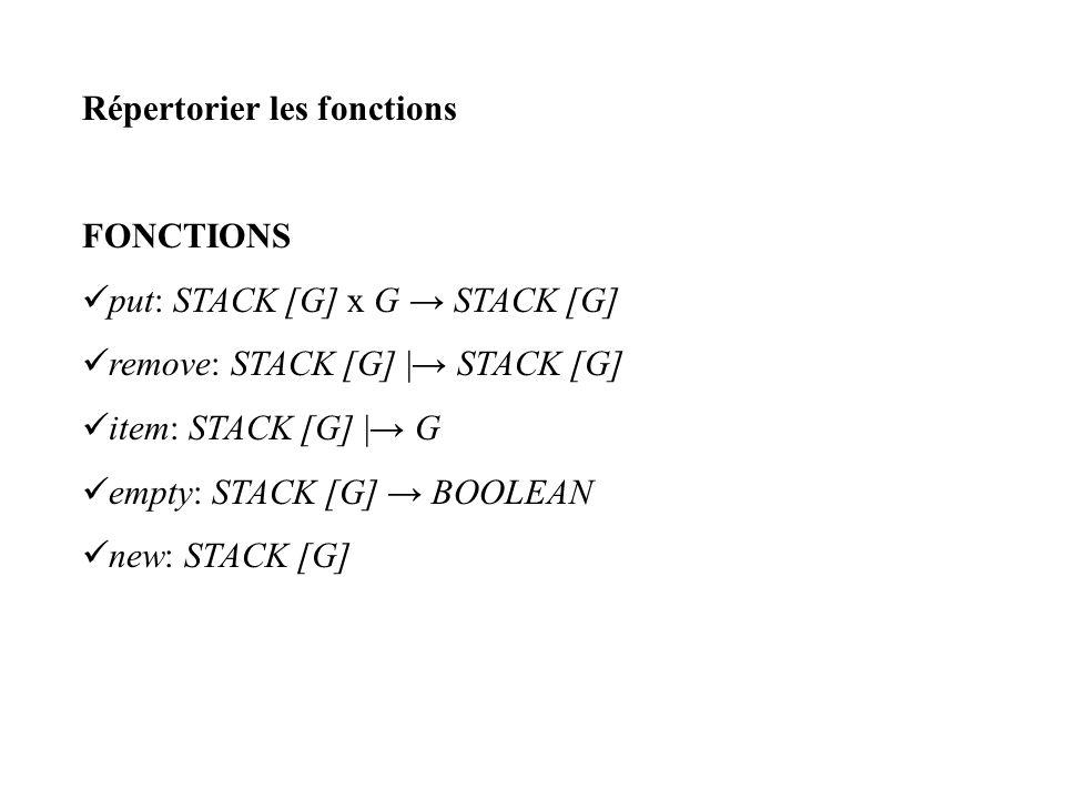 Répertorier les fonctions