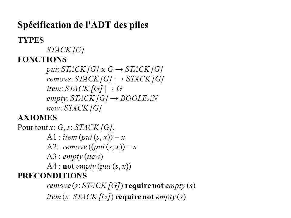 Spécification de l ADT des piles