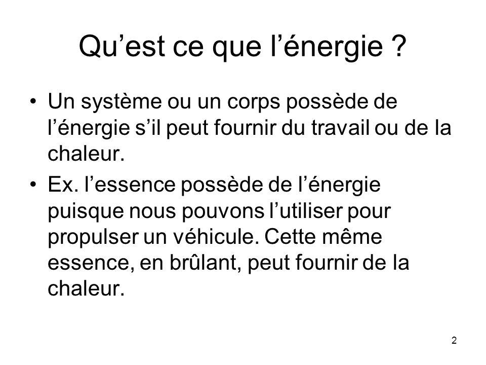 Qu'est ce que l'énergie