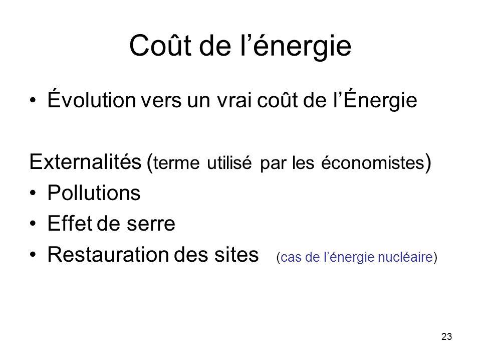 Coût de l'énergie Évolution vers un vrai coût de l'Énergie