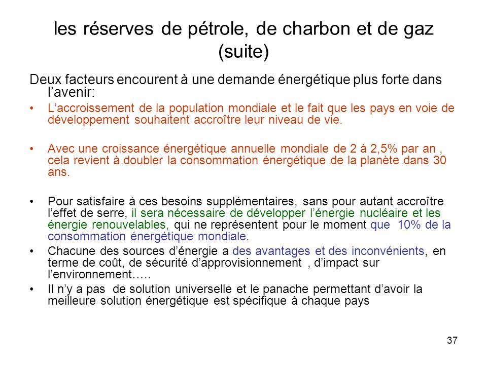 les réserves de pétrole, de charbon et de gaz (suite)
