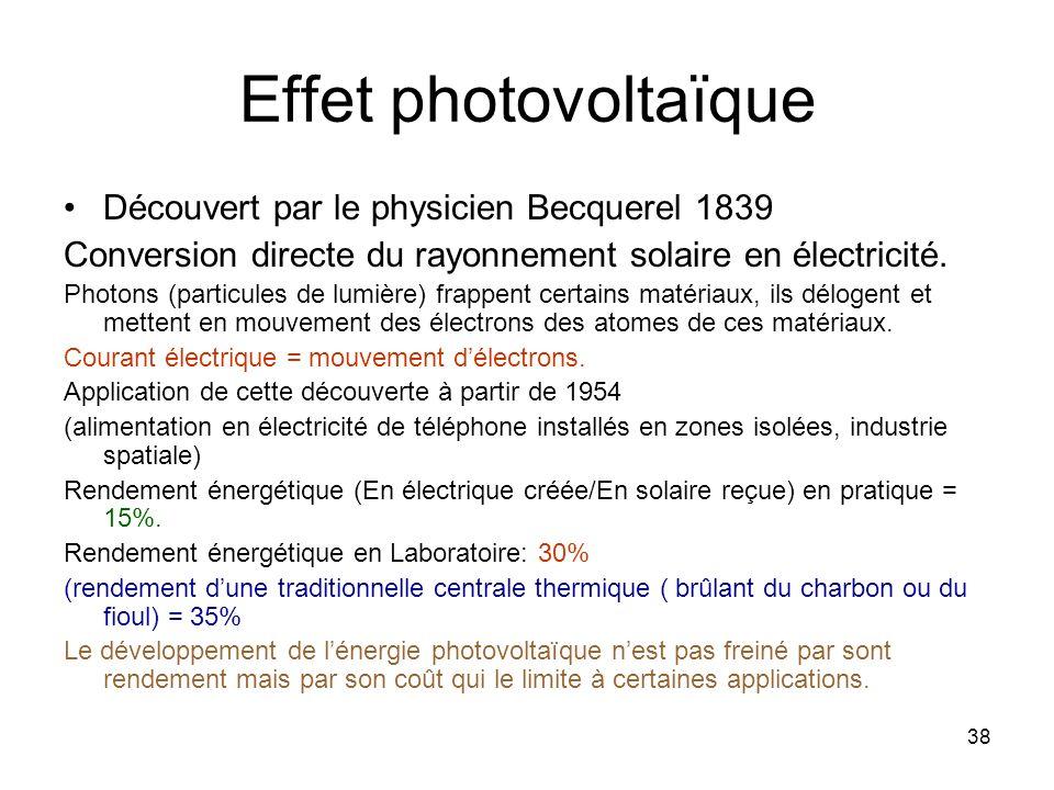 Effet photovoltaïque Découvert par le physicien Becquerel 1839