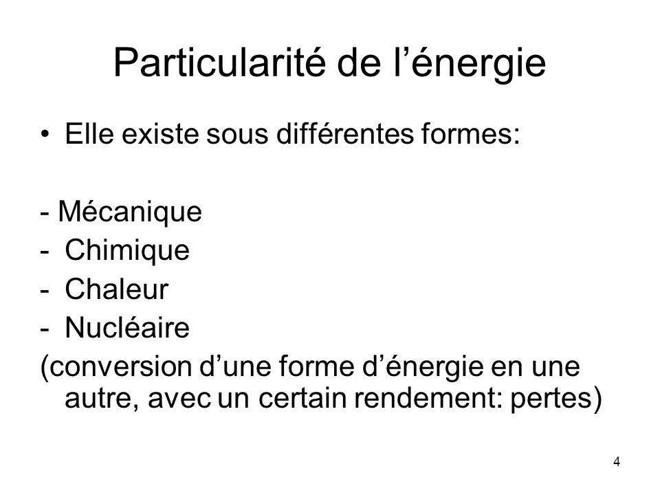 Particularité de l'énergie