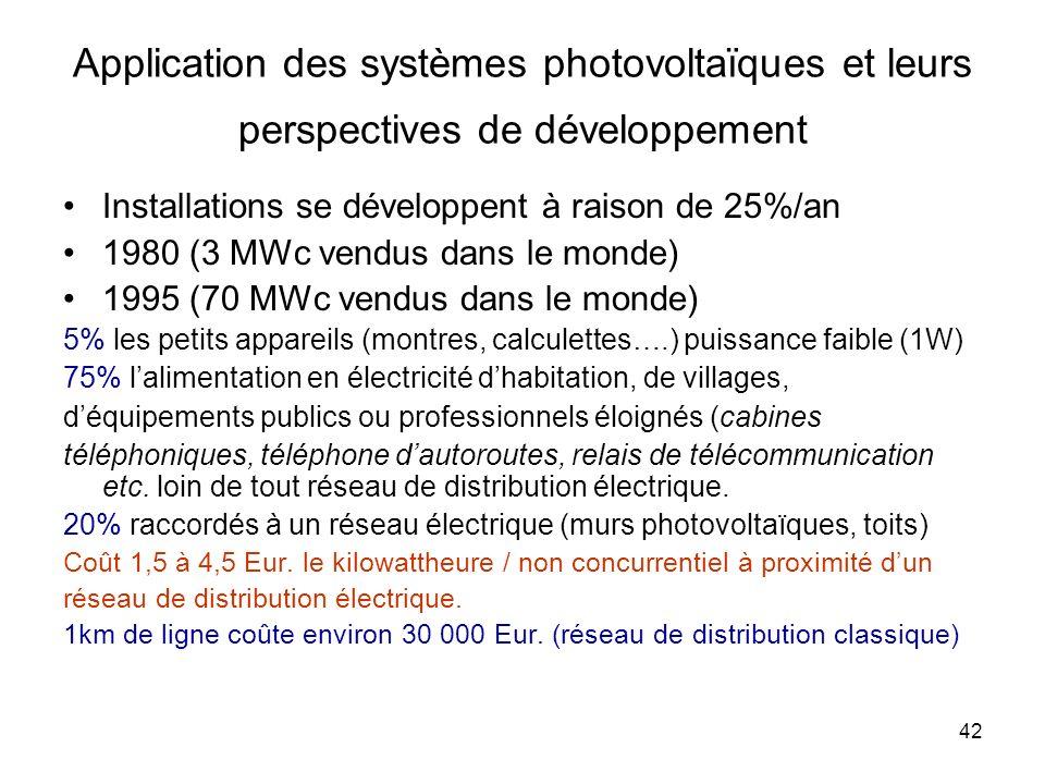 Application des systèmes photovoltaïques et leurs perspectives de développement