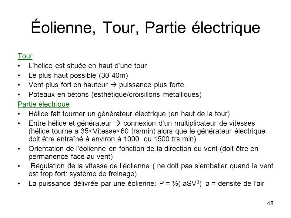 Éolienne, Tour, Partie électrique