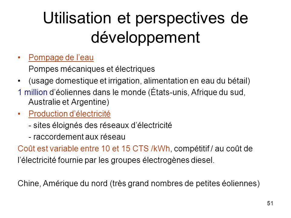 Utilisation et perspectives de développement
