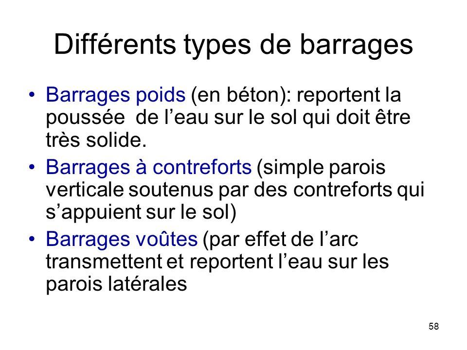 Différents types de barrages
