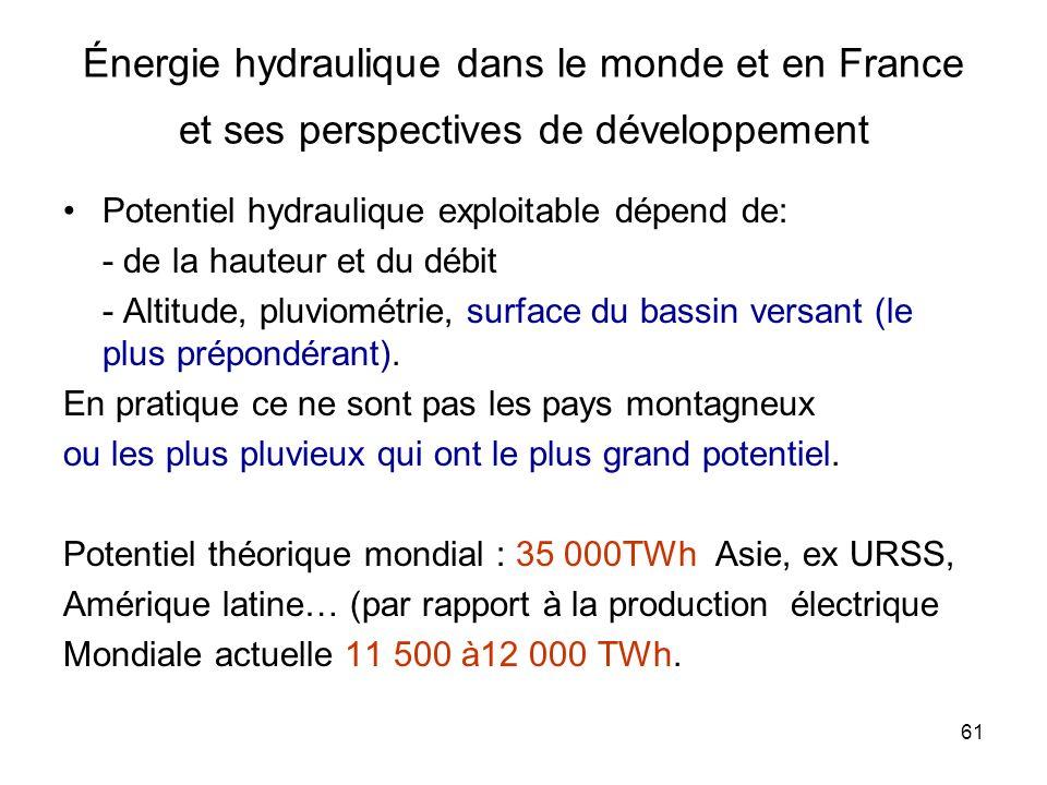 Énergie hydraulique dans le monde et en France et ses perspectives de développement