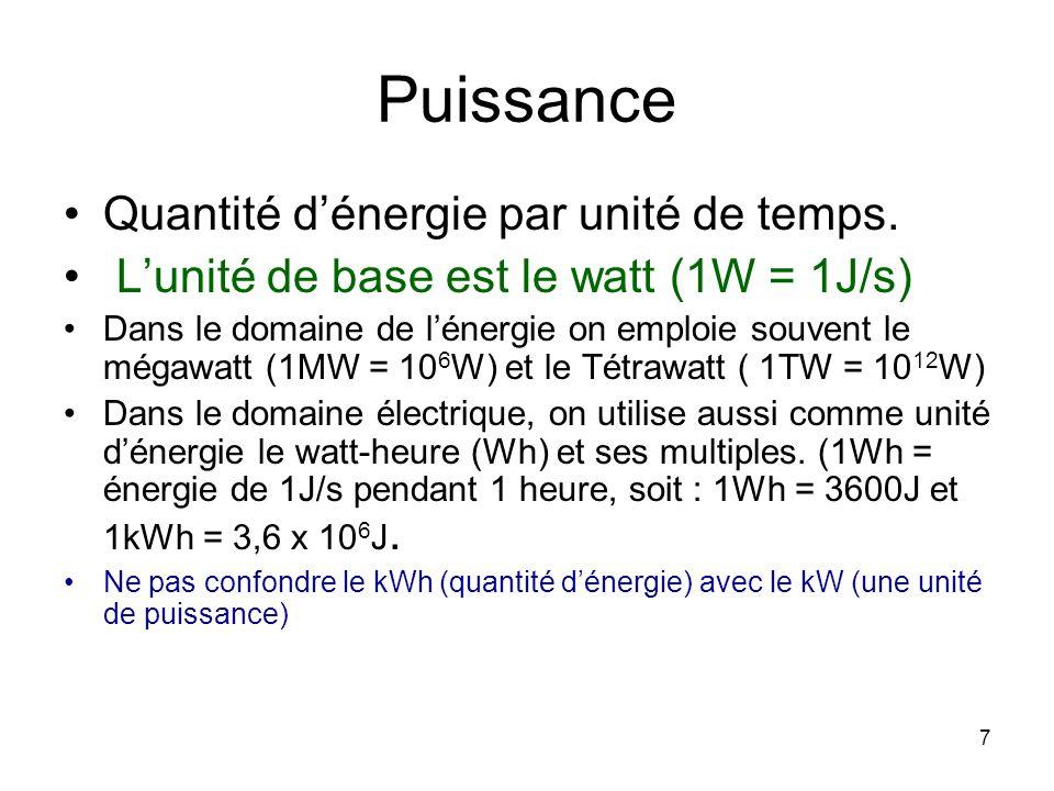 Puissance Quantité d'énergie par unité de temps.